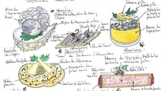 L'angolo gastronomico in onore di Leonardo da Vinci