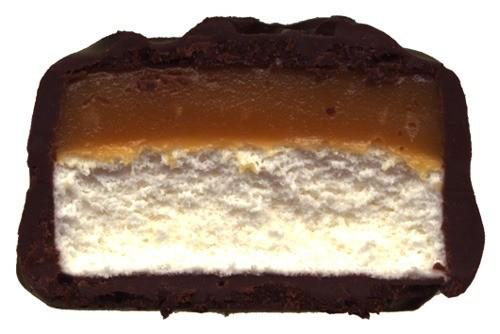 Scandybars: sezionando il cioccolato - Foto 28