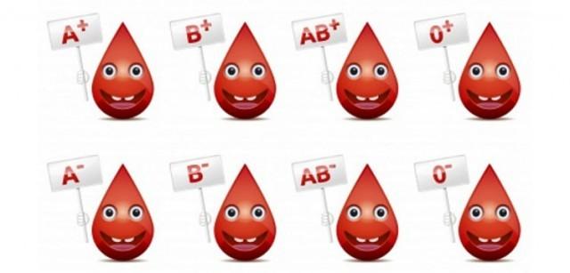 dieta secondo il gruppo sanguigno ab positivo