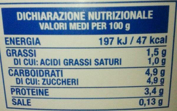 dichiarazione nutrizionali etichetta