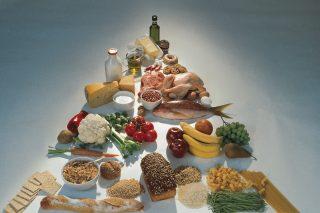 Come funziona la Piramide Alimentare?