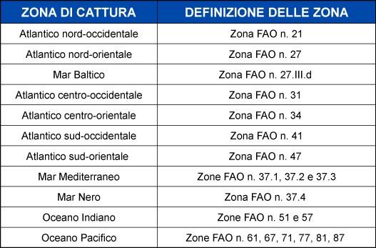 zone_di_cattura-pesce