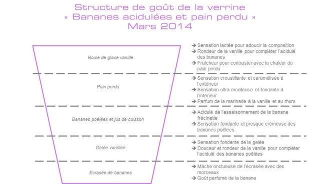 conticini_strutturadelgusto