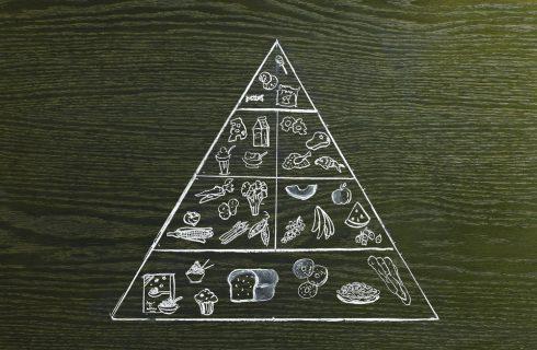Come si legge la Piramide Alimentare?