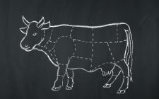Rendere gustosi i tagli di carne economici