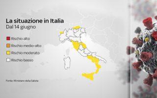 13 le zone bianche in Italia: ecco cosa cambia